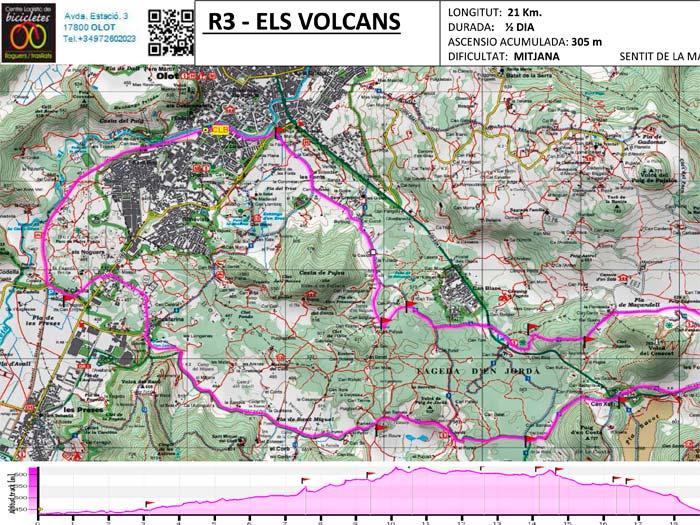 Mapes de rutes en bicicleta